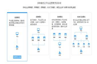 远丰电商 | B2B2C多用户商城系统有哪些应用优势?
