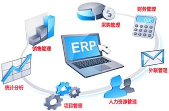 远丰电商   该怎么挑选适合自己的erp电子商务系统?